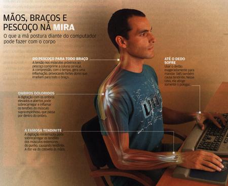 Postura inadequada no computador